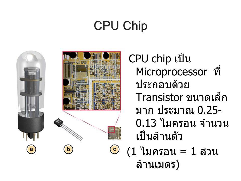 CPU Chip CPU chip เป็น Microprocessor ที่ ประกอบด้วย Transistor ขนาดเล็ก มาก ประมาณ 0.25- 0.13 ไมครอน จำนวน เป็นล้านตัว (1 ไมครอน = 1 ส่วน ล้านเมตร )