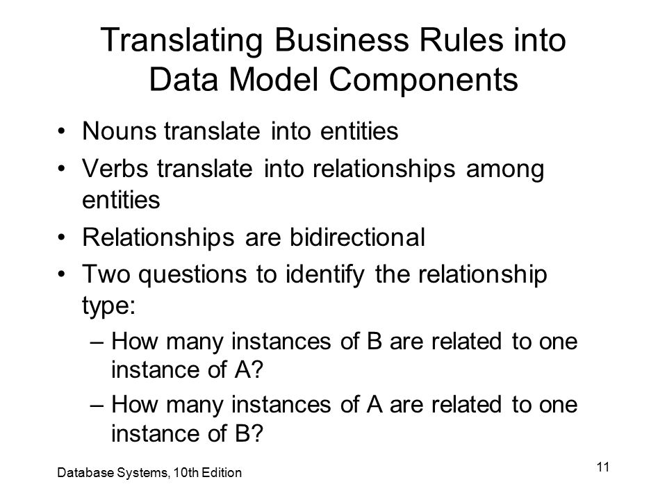 11 Translating Business Rules into Data Model Components Nouns translate into entities Verbs translate into relationships among entities Relationships