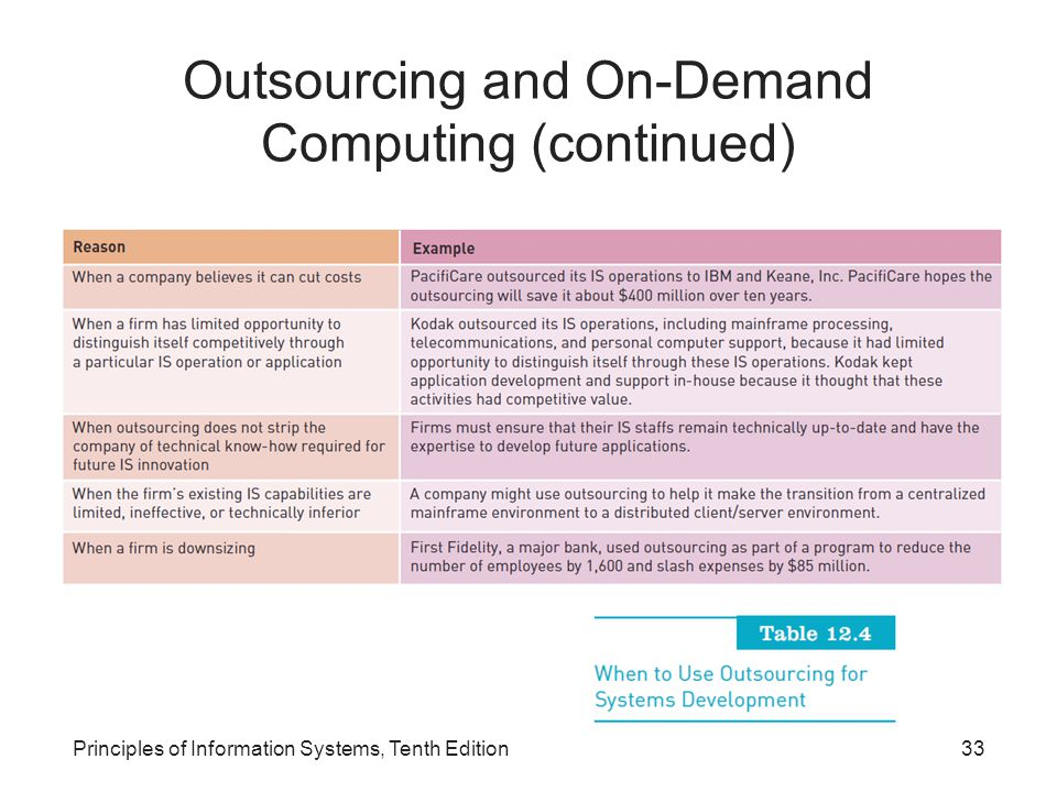 Outsourcing and On-Demand Computing (continued) Principles of Information Systems, Tenth Edition33