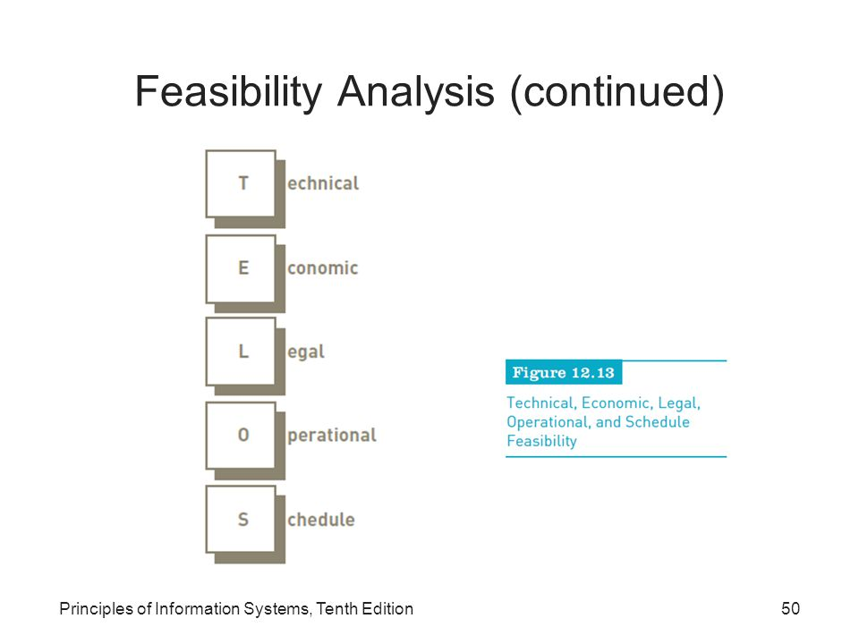 Feasibility Analysis (continued) Principles of Information Systems, Tenth Edition50