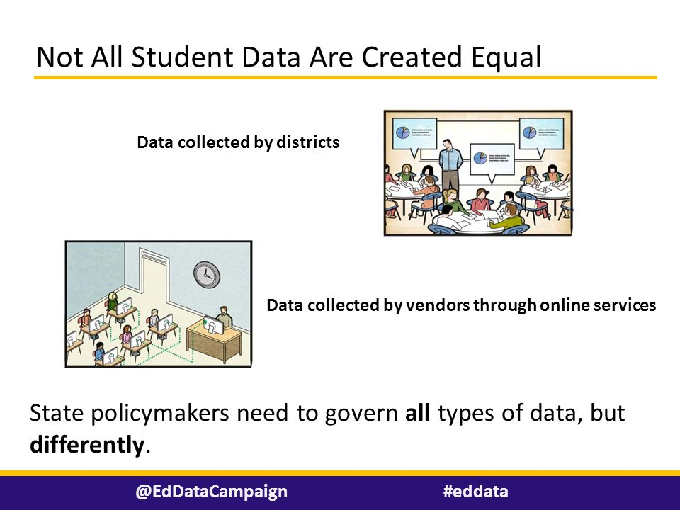 Not All Student Data Are Created Equal #eddata@EdDataCampaign Data collected by vendors through online services Data collected by districts State policymakers need to govern all types of data, but differently.
