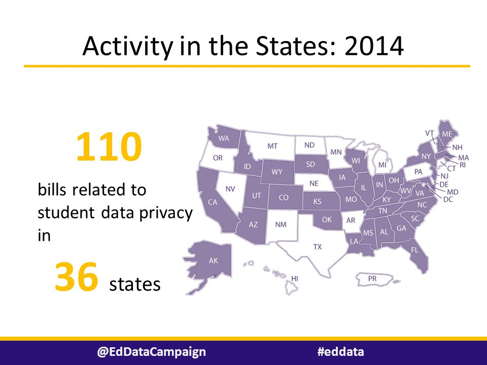 Activity in the States: 2014 @EdDataCampaign#eddata 110 36 states bills related to student data privacy in