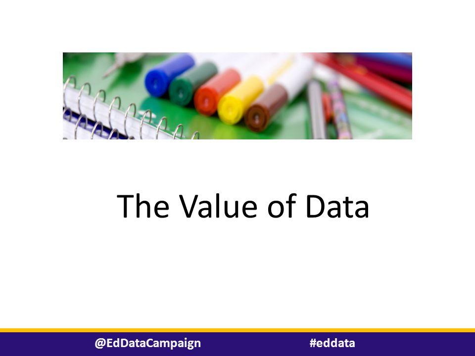 #eddata@EdDataCampaign The Value of Data