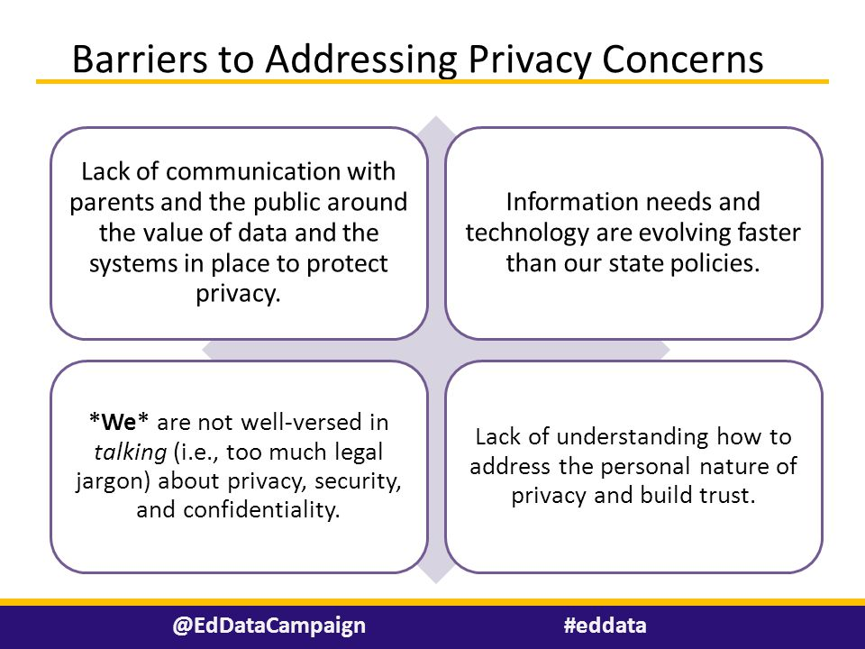 Barriers to Addressing Privacy Concerns Lack of communication with parents and the public around the value of data and the systems in place to protect privacy.
