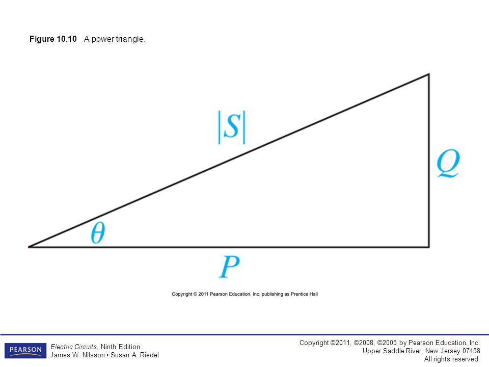 Copyright ©2011, ©2008, ©2005 by Pearson Education, Inc.