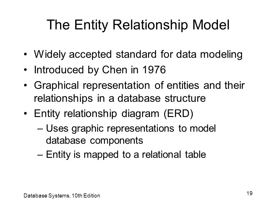 19 The Entity Relationship Model Widely accepted standard for data modeling Introduced by Chen in 1976 Graphical representation of entities and their