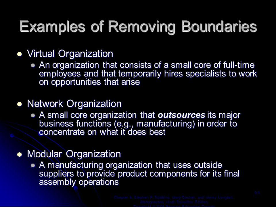 Contemporary Organizational Designs Chapter 9, Stephen P.