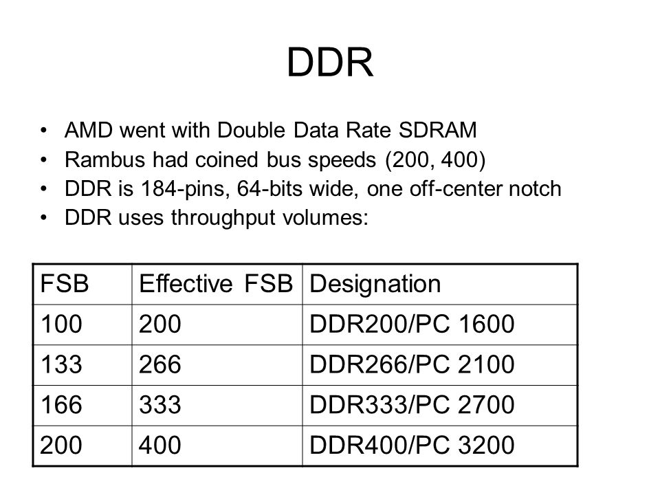 DDR AMD went with Double Data Rate SDRAM Rambus had coined bus speeds (200, 400) DDR is 184-pins, 64-bits wide, one off-center notch DDR uses throughput volumes: FSBEffective FSBDesignation 100200DDR200/PC 1600 133266DDR266/PC 2100 166333DDR333/PC 2700 200400DDR400/PC 3200
