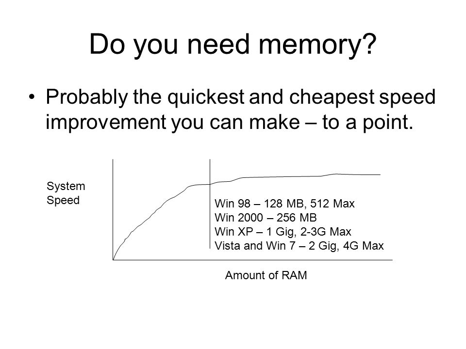 Do you need memory. Probably the quickest and cheapest speed improvement you can make – to a point.