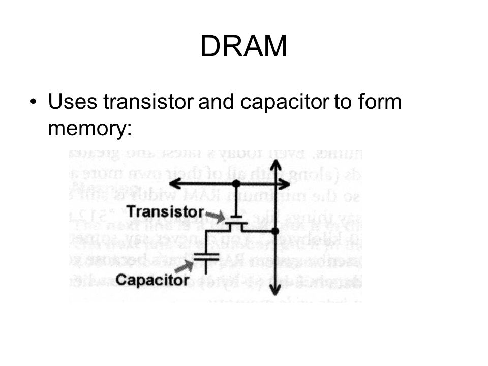 DRAM Uses transistor and capacitor to form memory: