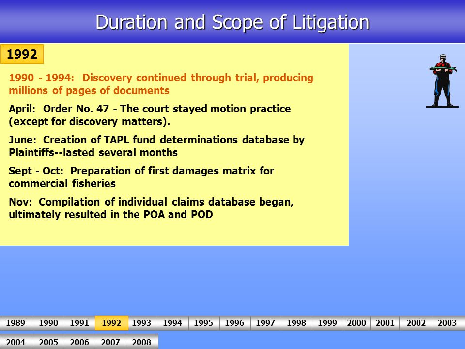 1990 - 1994: Discovery continued through trial, producing millions of pages of documents April: Order No.