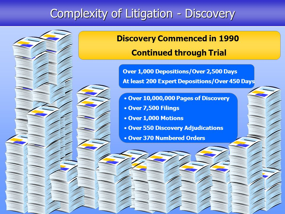 Discovery Commenced in 1990 Continued through Trial Over 1,000 Depositions/Over 2,500 Days At least 200 Expert Depositions/Over 450 Days Over 10,000,000 Pages of Discovery Over 7,500 Filings Over 1,000 Motions Over 550 Discovery Adjudications Over 370 Numbered Orders Complexity of Litigation - Discovery