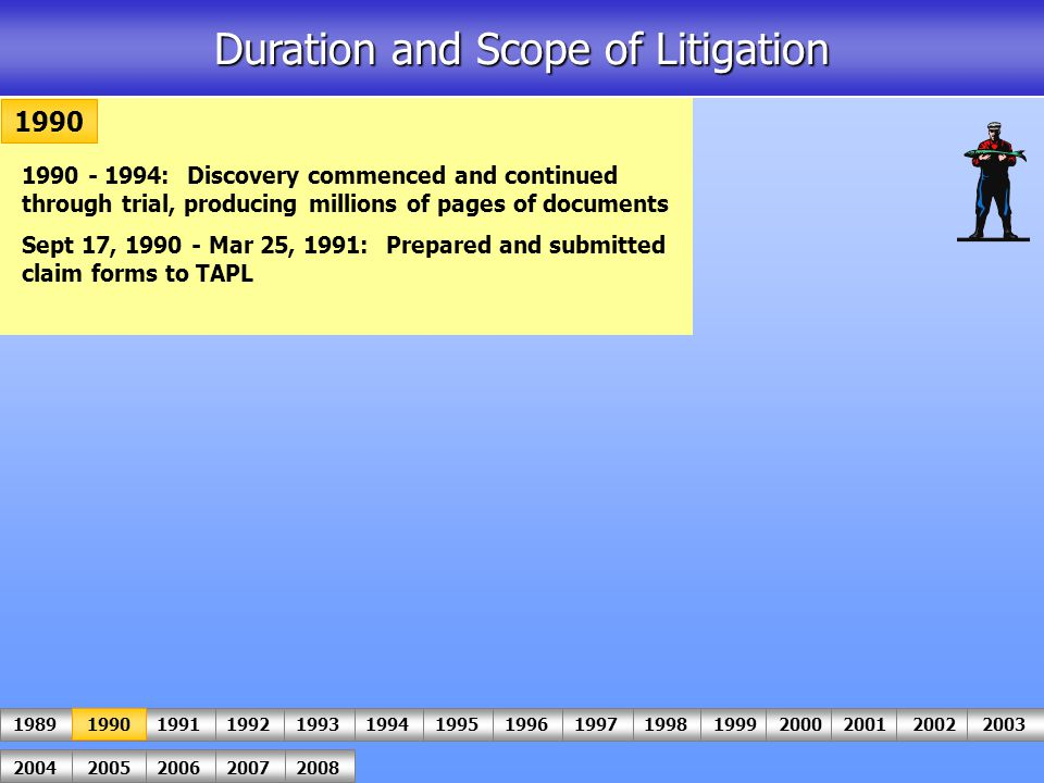 1990 - 1994: Discovery continued through trial, producing millions of pages of documents Sept 17, 1990 - Mar 25, 1991: Prepared and submitted claim forms to TAPL Nov: Liability and Impact Teams established 1989 1990 1991 1992 1993 1994 1995 1996 1997 1998 1999 2000 2001 2002 2003 2004 2005 2006 2007 2008 1991 Duration and Scope of Litigation 1991
