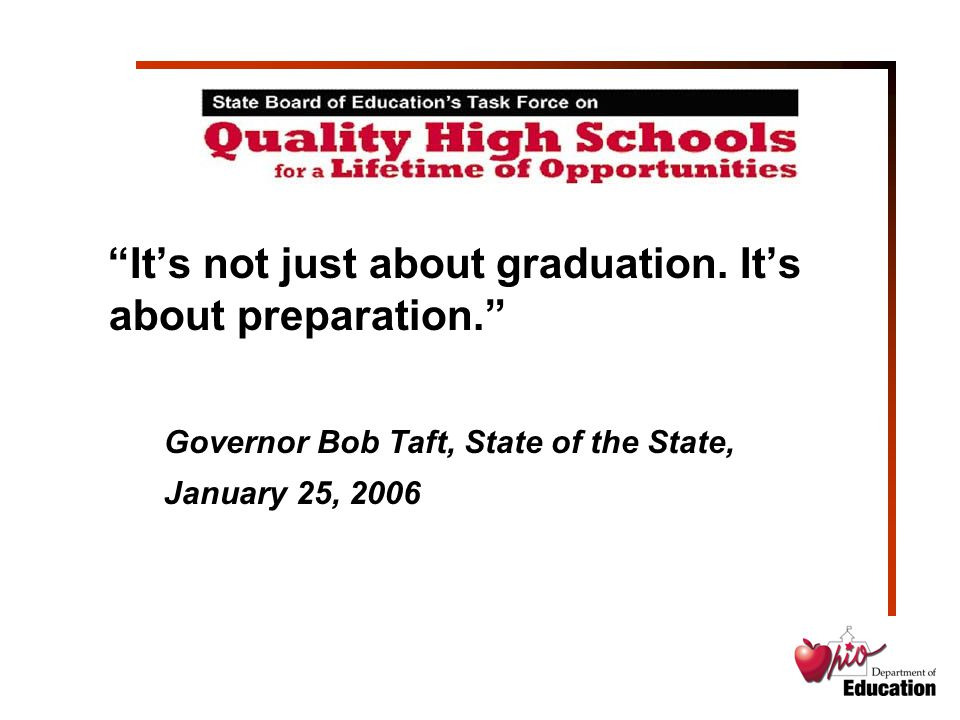 Source: Manhattan Institute, Public High School Graduation and College Readiness Rates: 1991-2002, February 2005, www.manhattan-institute.org/html/ewp_08.htm Percentage of College-Ready High School Graduates, 2002 Too few students are college-ready when they graduate.