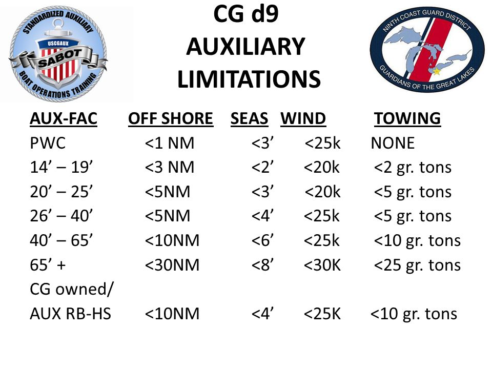 CG d9 AUXILIARY LIMITATIONS AUX-FACOFF SHORE SEAS WINDTOWING PWC <1 NM <3' <25k NONE 14' – 19' <3 NM <2' <20k<2 gr.