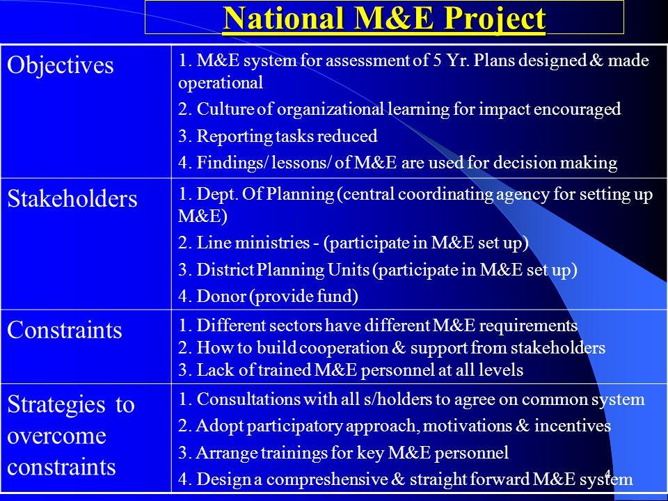 5 National M&E Project Objective HierarchyOVIsMOVs Purpose Standard National M&E system developed & operationalized by June 2005 No.