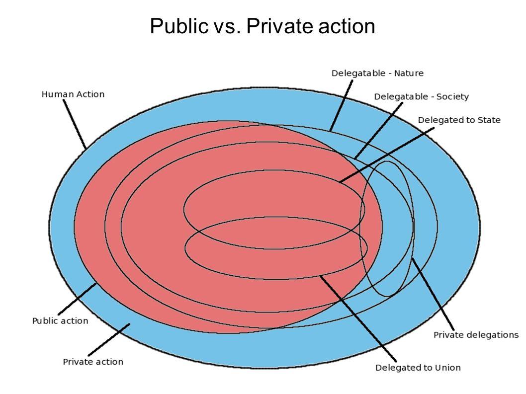 Public vs. Private action