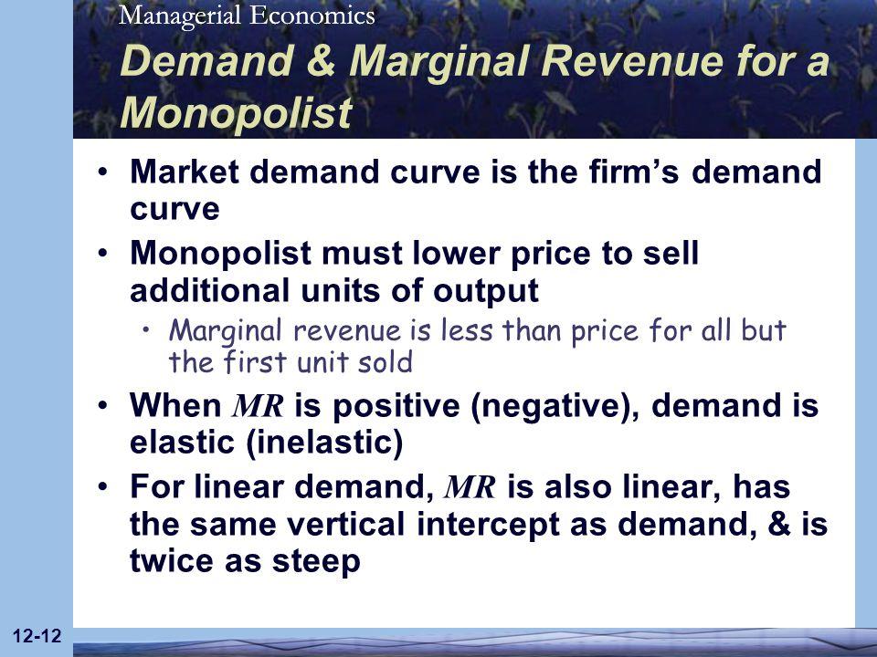 Managerial Economics 12-12 Demand & Marginal Revenue for a Monopolist Market demand curve is the firm's demand curve Monopolist must lower price to se