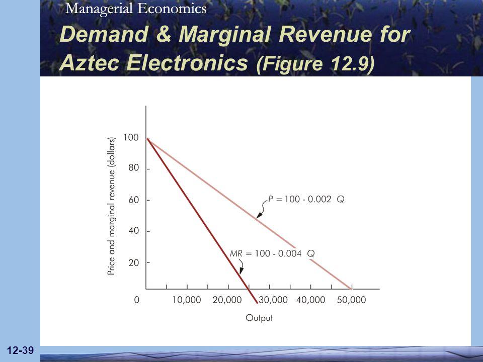 Managerial Economics 12-39 Demand & Marginal Revenue for Aztec Electronics (Figure 12.9)
