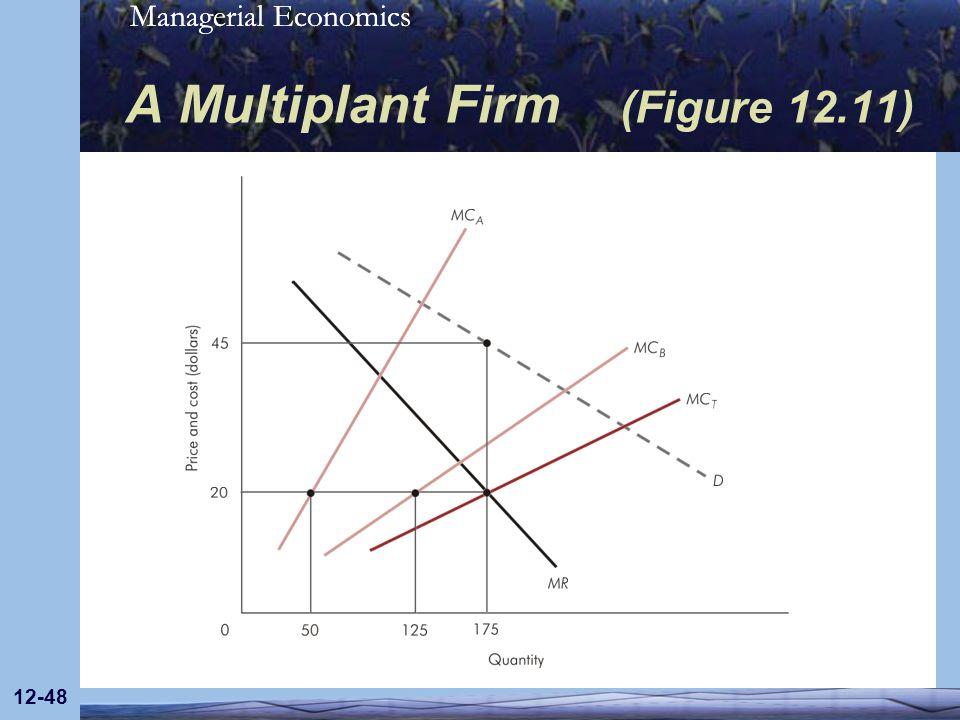 Managerial Economics 12-48 A Multiplant Firm (Figure 12.11)