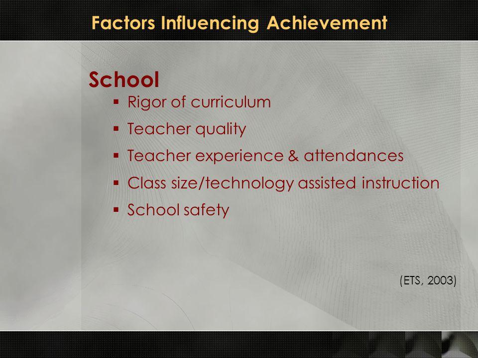 Factors Influencing Achievement School  Rigor of curriculum  Teacher quality  Teacher experience & attendances  Class size/technology assisted instruction  School safety (ETS, 2003)