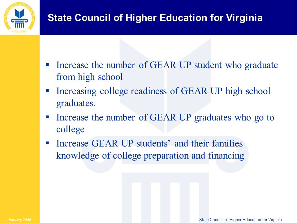 State Council of Higher Education for Virginia January 2006State Council of Higher Education for Virginia  Increase the number of GEAR UP student who graduate from high school  Increasing college readiness of GEAR UP high school graduates.