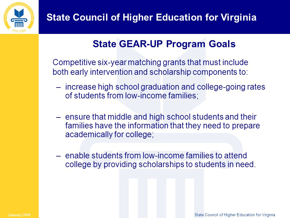 State Council of Higher Education for Virginia January 2006State Council of Higher Education for Virginia State GEAR-UP Program Goals Competitive six-year matching grants that must include both early intervention and scholarship components to: –increase high school graduation and college-going rates of students from low-income families; –ensure that middle and high school students and their families have the information that they need to prepare academically for college; –enable students from low-income families to attend college by providing scholarships to students in need.