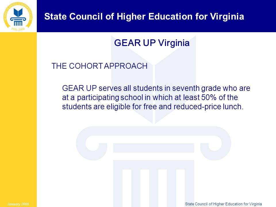 State Council of Higher Education for Virginia January 2006State Council of Higher Education for Virginia GEAR UP Virginia THE COHORT APPROACH GEAR UP serves all students in seventh grade who are at a participating school in which at least 50% of the students are eligible for free and reduced-price lunch.