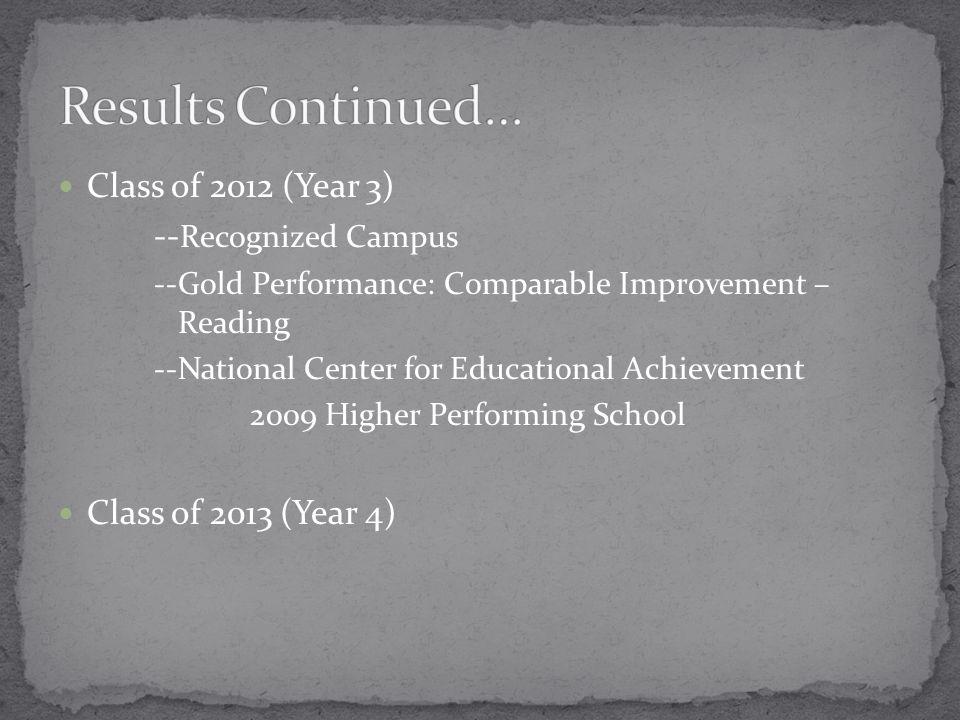 Class of 2012 (Year 3) -- Recognized Campus --Gold Performance: Comparable Improvement – Reading --National Center for Educational Achievement 2009 Higher Performing School Class of 2013 (Year 4)