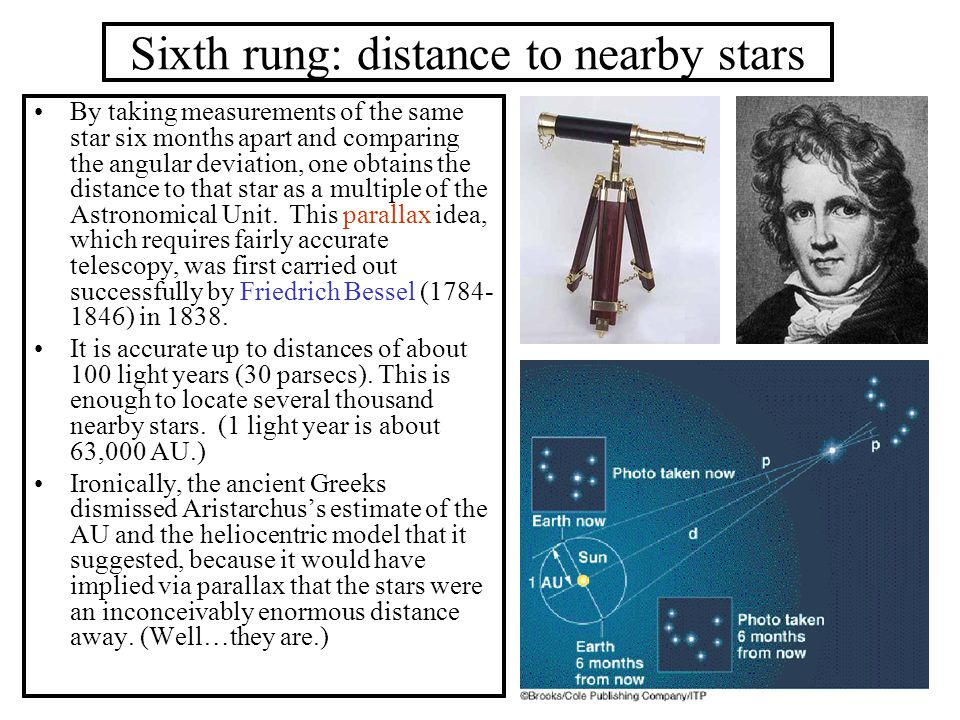 Sixth rung: distance to nearby stars By taking measurements of the same star six months apart and comparing the angular deviation, one obtains the dis