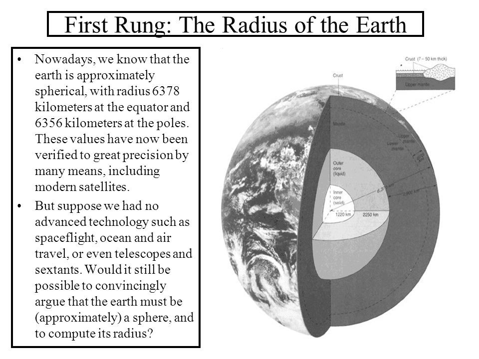 First Rung: The Radius of the Earth Nowadays, we know that the earth is approximately spherical, with radius 6378 kilometers at the equator and 6356 k