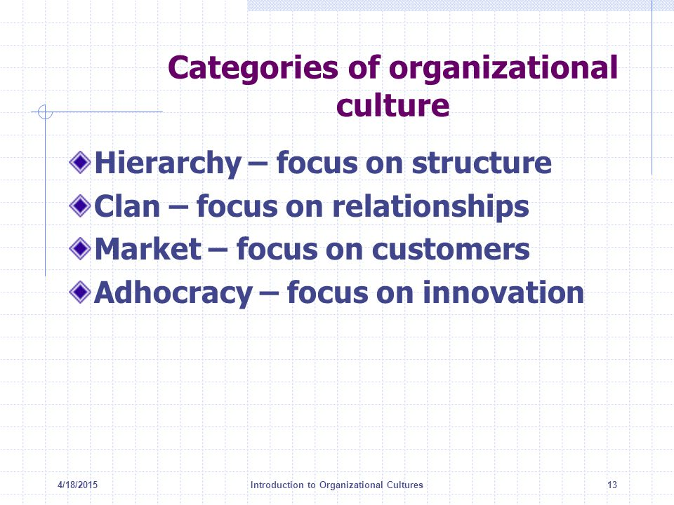 4/18/2015Introduction to Organizational Cultures13 Categories of organizational culture Hierarchy – focus on structure Clan – focus on relationships M