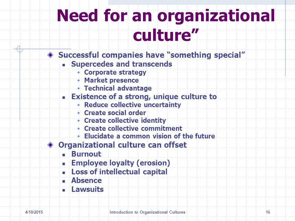 "4/18/2015Introduction to Organizational Cultures16 Need for an organizational culture"" Successful companies have ""something special"" Supercedes and tr"