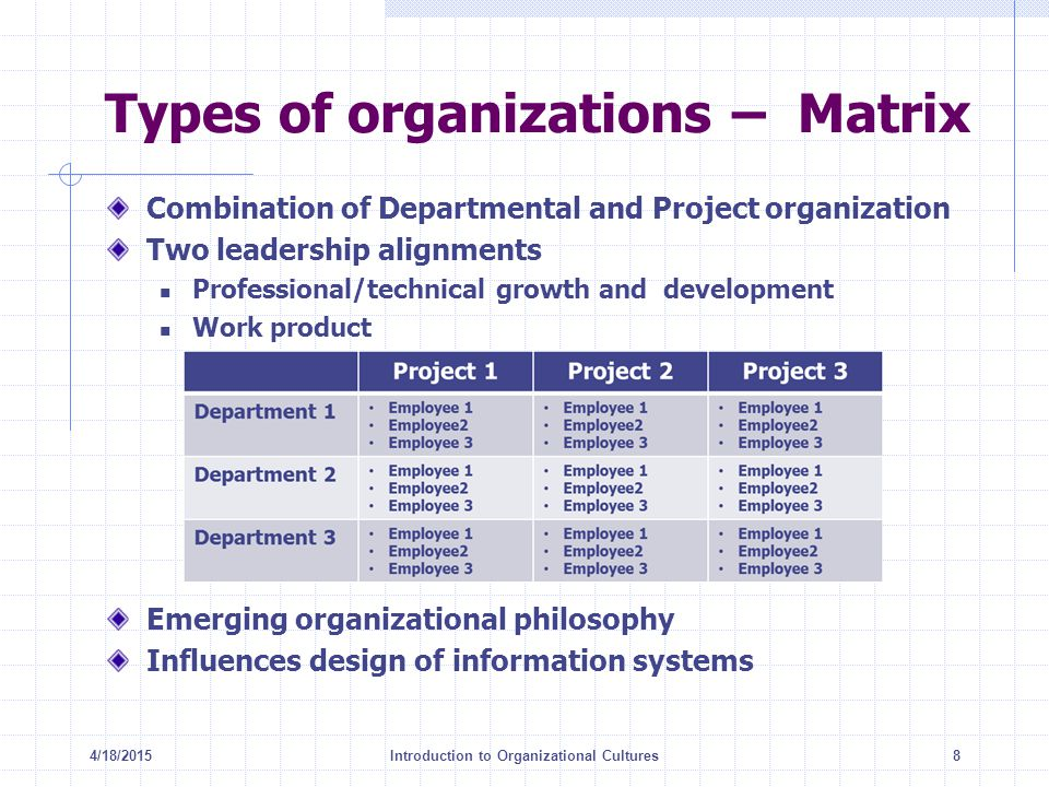 4/18/2015Introduction to Organizational Cultures8 Types of organizations – Matrix Combination of Departmental and Project organization Two leadership