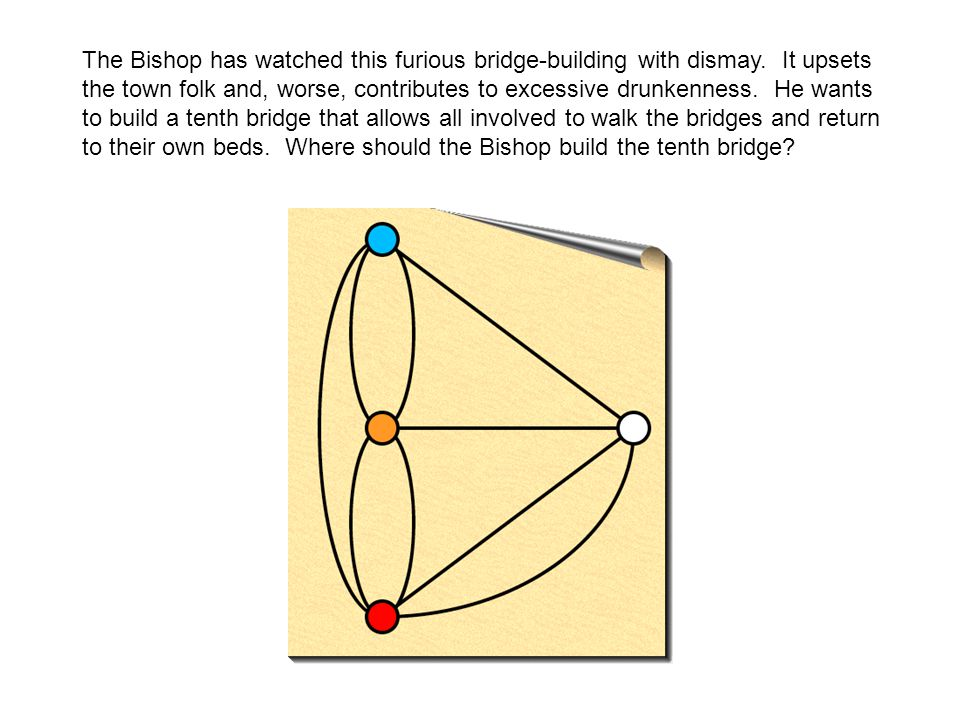 The Bishop has watched this furious bridge-building with dismay.