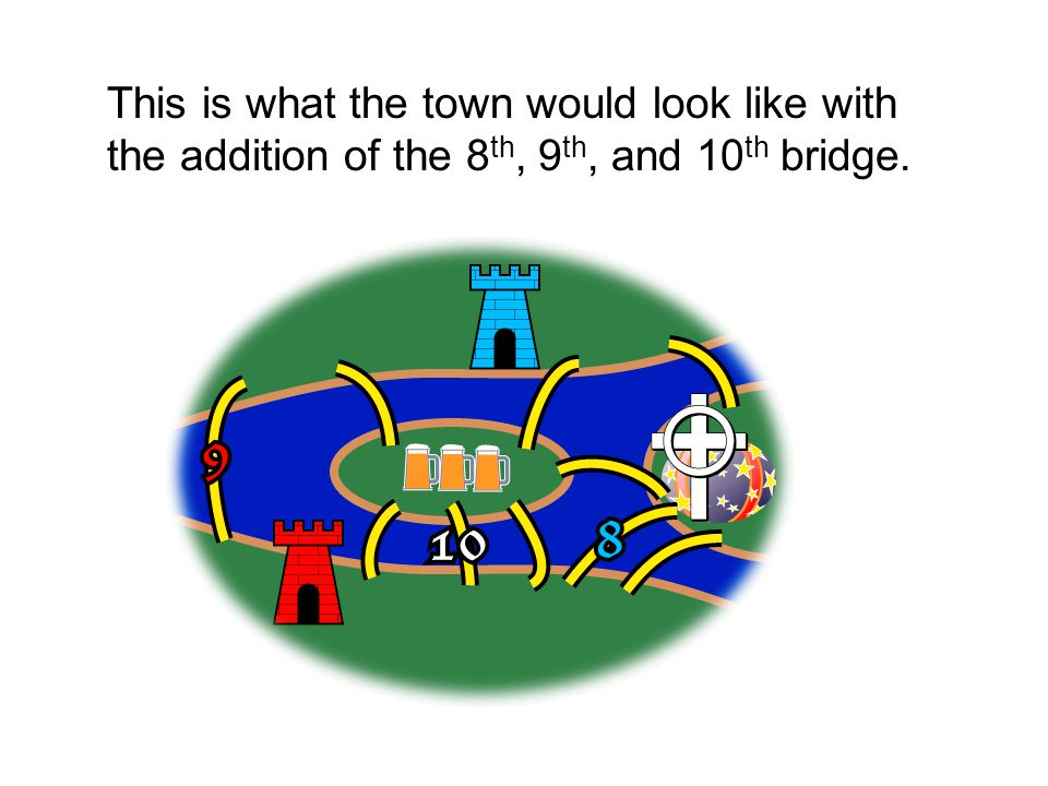 This is what the town would look like with the addition of the 8 th, 9 th, and 10 th bridge.