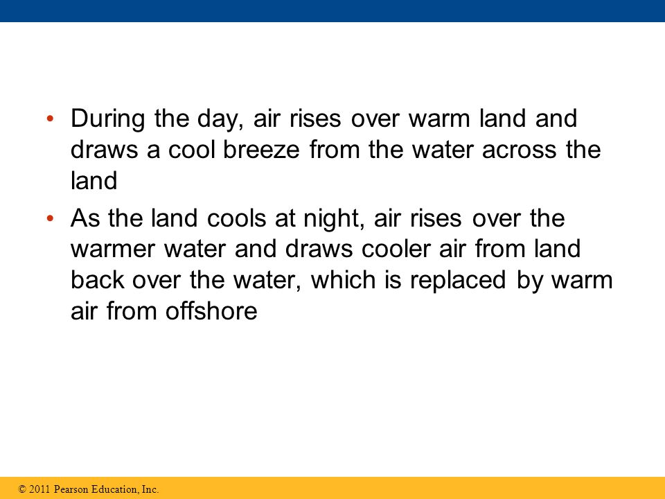 During the day, air rises over warm land and draws a cool breeze from the water across the land As the land cools at night, air rises over the warmer