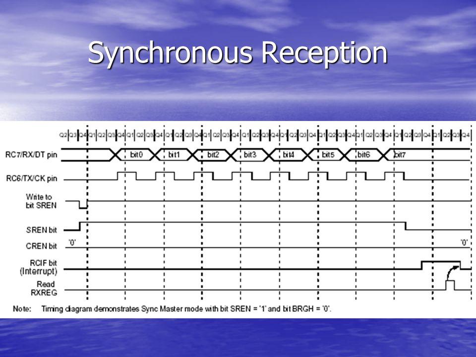 Synchronous Reception
