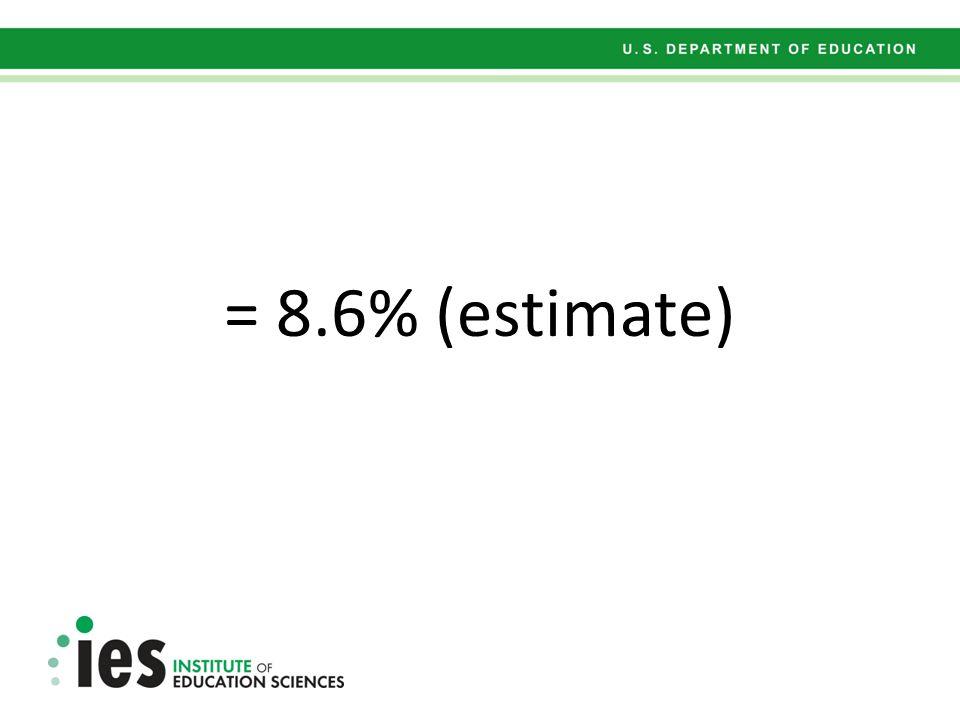 = 8.6% (estimate)
