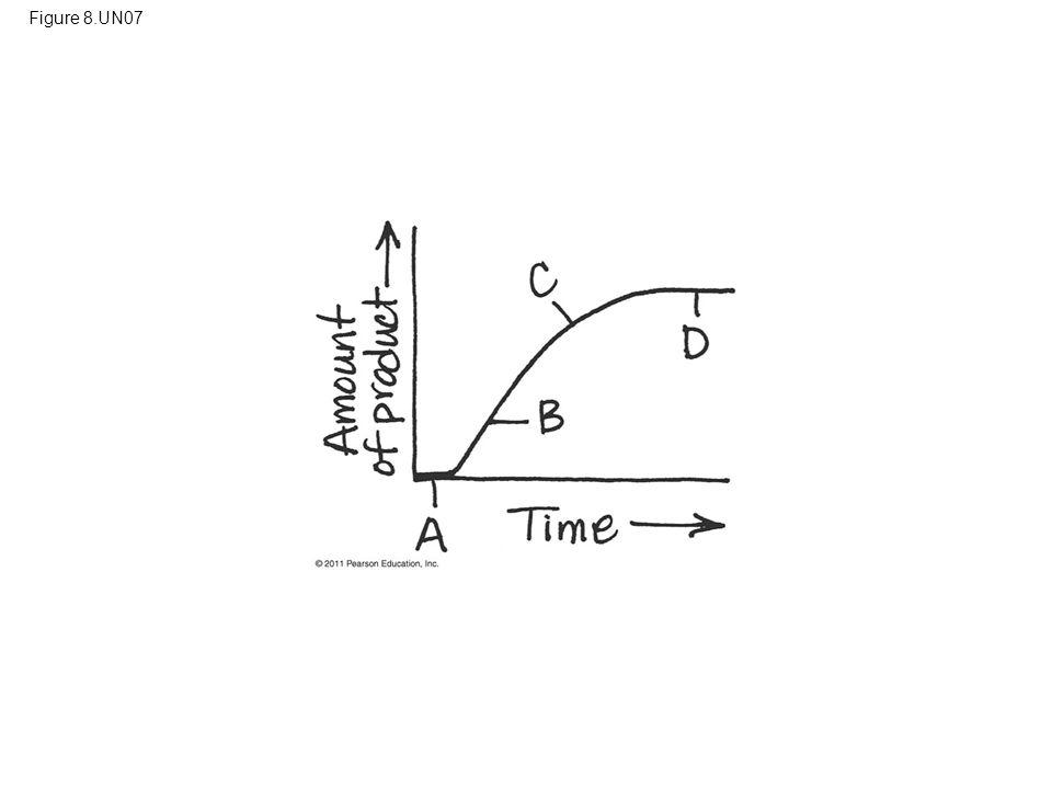 Figure 8.UN07