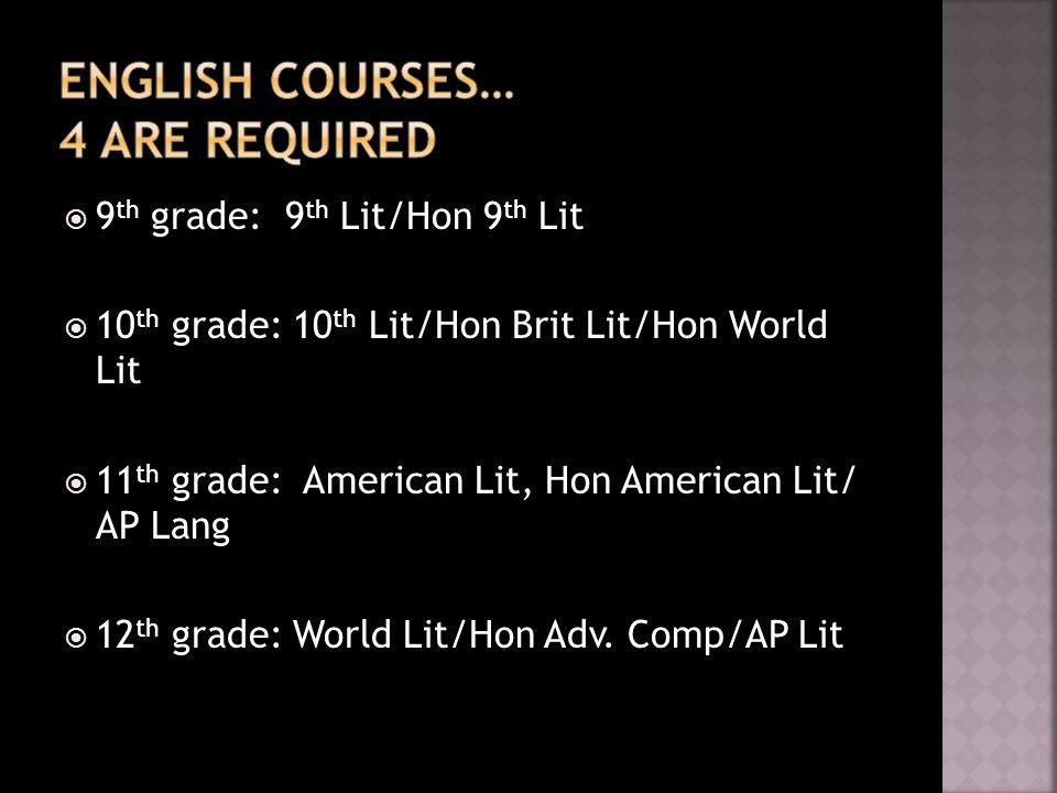  9 th grade: 9 th Lit/Hon 9 th Lit  10 th grade: 10 th Lit/Hon Brit Lit/Hon World Lit  11 th grade: American Lit, Hon American Lit/ AP Lang  12 th grade: World Lit/Hon Adv.