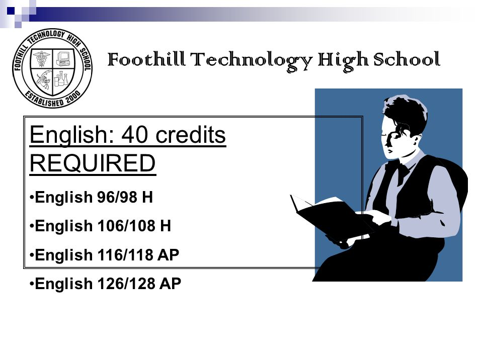Foothill Technology High School Four-Year Plan SUBJECTNinth GradeTenth GradeEleventh GradeTwelfth Grade ENGLISH English 96 or English 98 Honors English 106 or English 108 Honors English 116 or English 118 AP English 126 or English 128 AP SOCIAL SCIENCE Geography/Heal th World History or World History Honors US History or US History AP Amer.