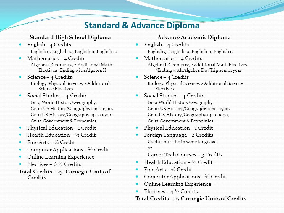 Standard & Advance Diploma Standard High School Diploma English - 4 Credits English 9, English 10, English 11, English 12 Mathematics – 4 Credits Algebra I, Geometry, 2 Additional Math Electives *Ending with Algebra II Science – 4 Credits Biology, Physical Science, 2 Additional Science Electives Social Studies – 4 Credits Gr.
