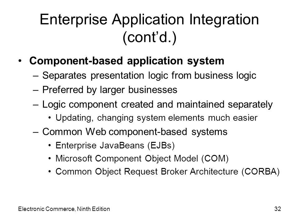 Electronic Commerce, Ninth Edition32 Enterprise Application Integration (cont'd.) Component-based application system –Separates presentation logic fro