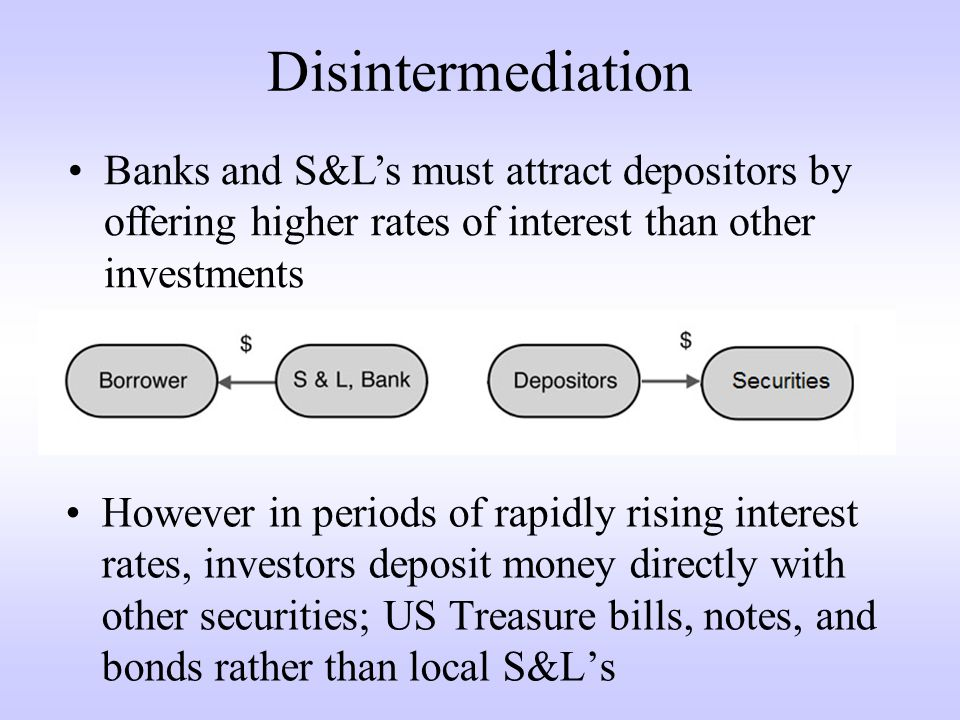 Disintermediation However in periods of rapidly rising interest rates, investors deposit money directly with other securities; US Treasure bills, notes, and bonds rather than local S&L's Banks and S&L's must attract depositors by offering higher rates of interest than other investments