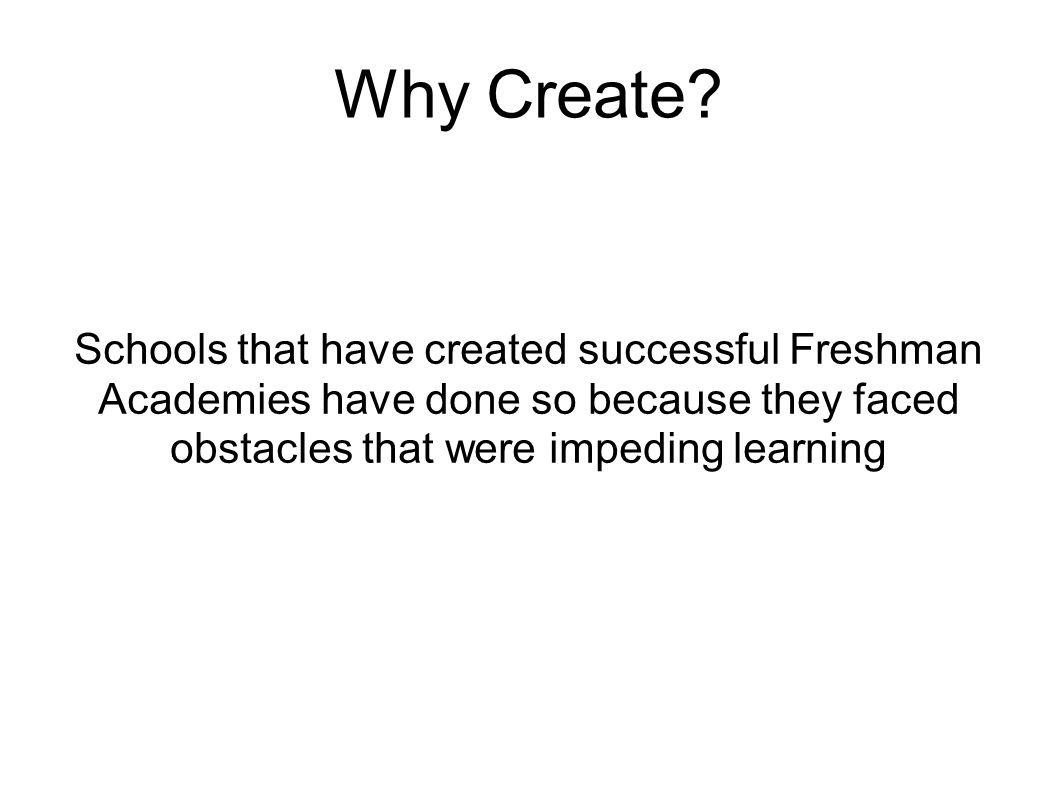 Why Create.