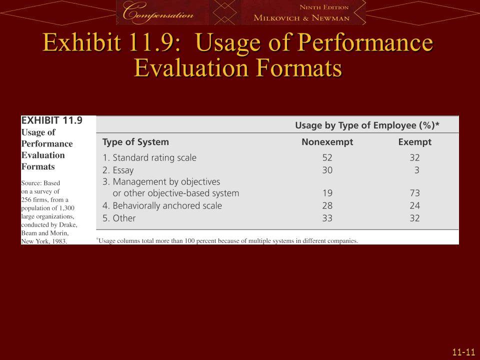 11-11 Exhibit 11.9: Usage of Performance Evaluation Formats