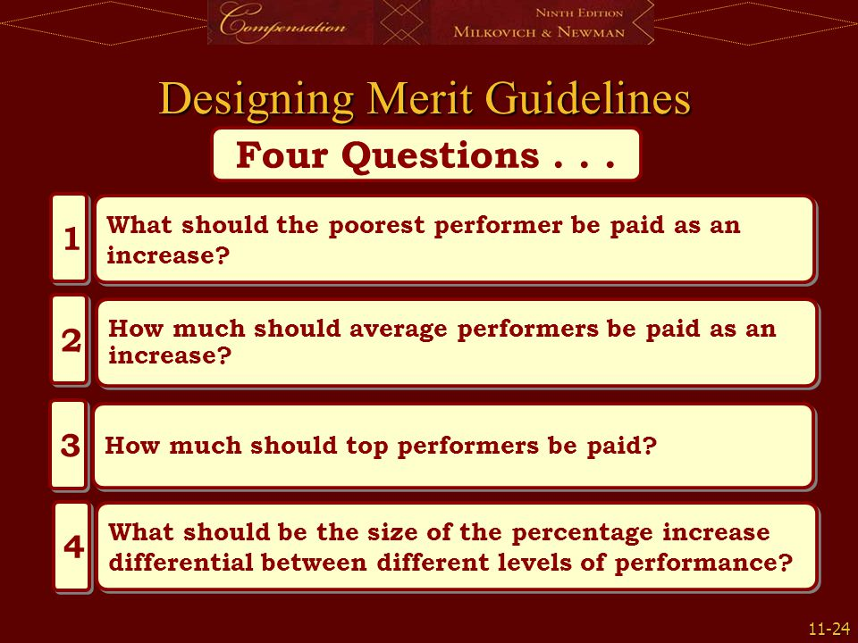 11-24 Designing Merit Guidelines 1 1 What should the poorest performer be paid as an increase.