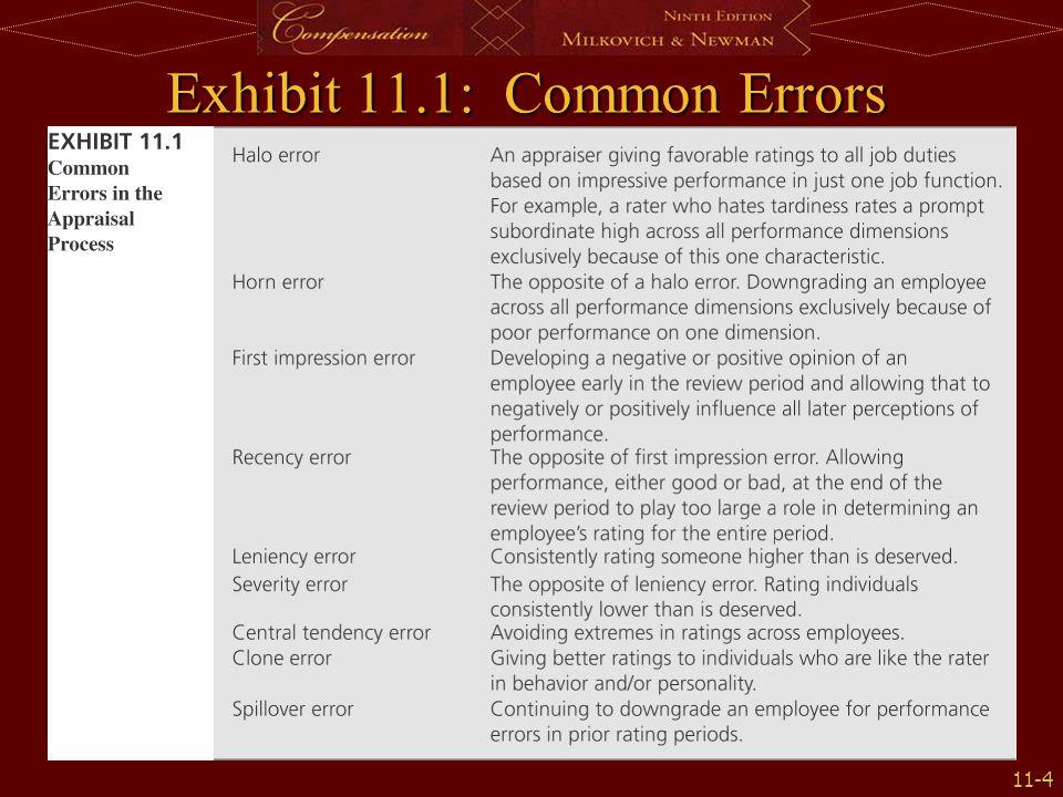 11-4 Exhibit 11.1: Common Errors in the Appraisal Process