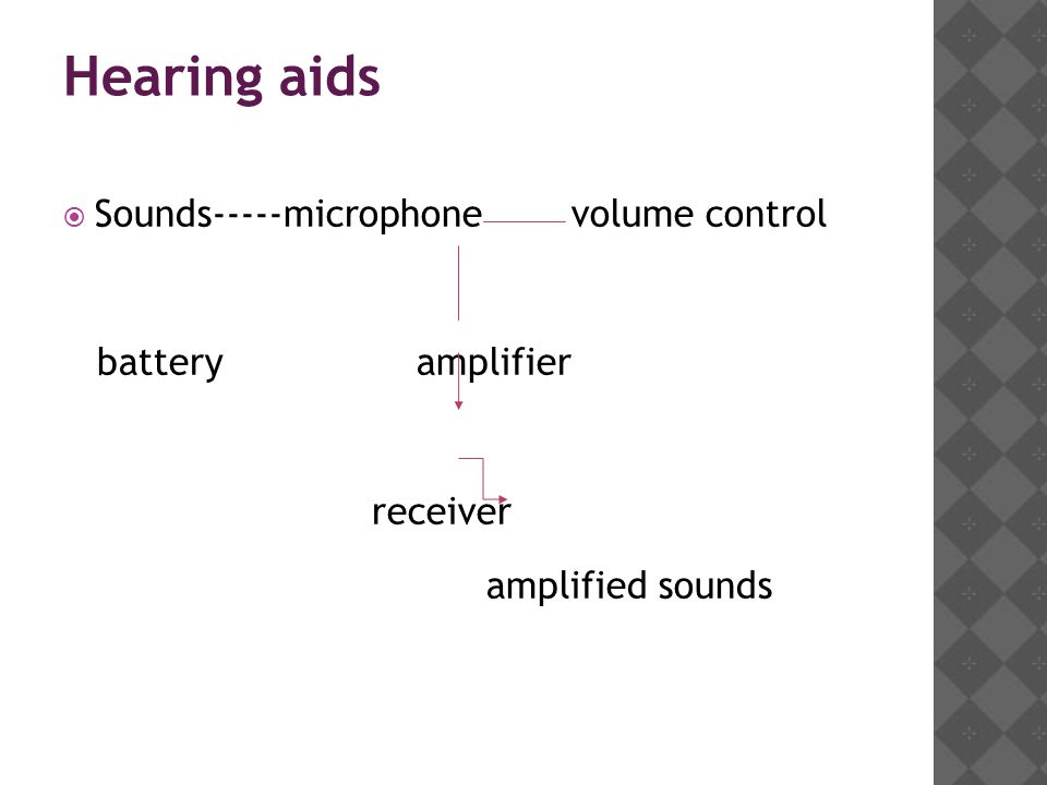 Hearing aids  Sounds-----microphone volume control battery amplifier receiver amplified sounds